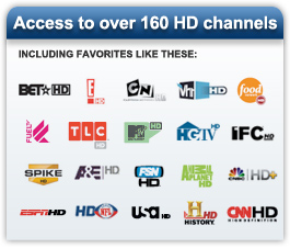 DirecTV Channels include HD channels in University City