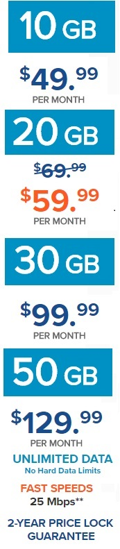 Hughesnet deals and special pricing on Hughesnet gen4  internet packages.