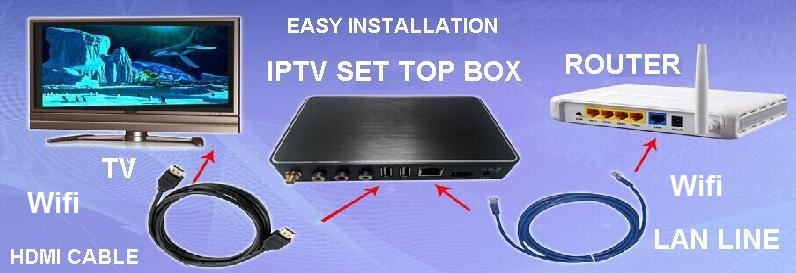 iptv set top box and streaming device installation guide